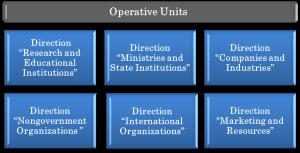 Operative Units